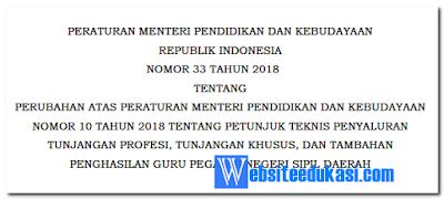 Permendikbud No 33 Tahun 2018