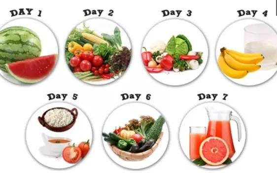 10 Cara Diet Alami dan Sehat Dalam Waktu Singkat