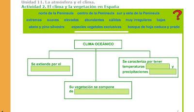 http://www.ceiploreto.es/sugerencias/A_1/Recursosdidacticos/QUINTO/datos/02_Cmedio/datos/05rdi/ud11/02.htm