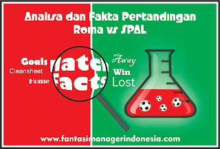 analisa dan fakta pertandingan roma vs spal fantasi manager indonesia