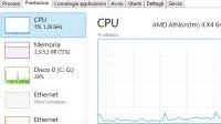 Ottenere migliori prestazioni per programmi o servizi in background (Windows)