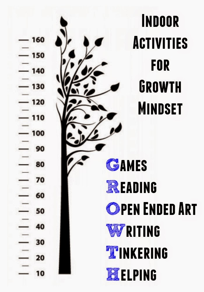 Growth Mindset Quotes With Yet. QuotesGram
