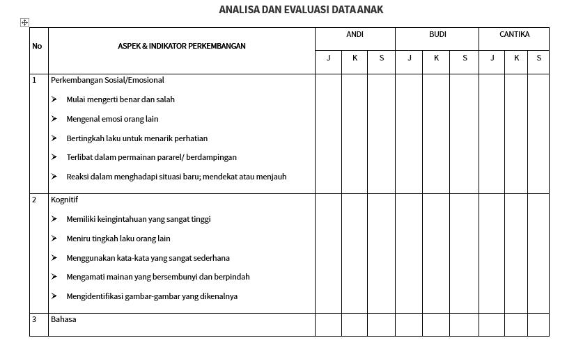 Contoh Evaluasi Dan Penilaian Paud Tk Kb Tpa Sps Paud
