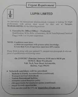 Lupin Limited Vacancy
