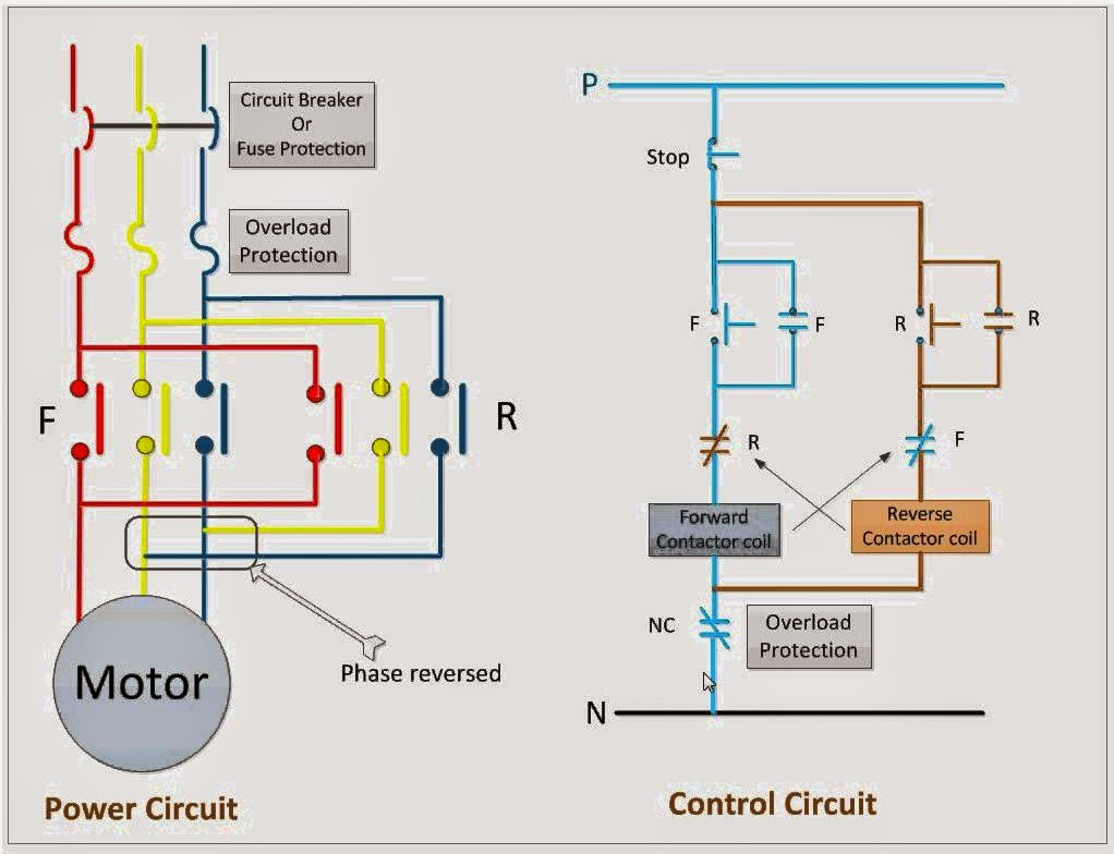 1 phase contactor wiring diagram lens ray applet electrical engineering world: power & control circuit for forward and reverse motor