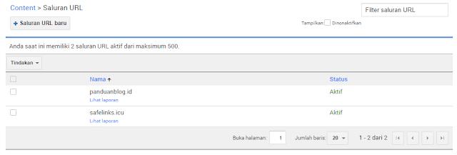 Cara Membuat Channel URL di Google AdSense