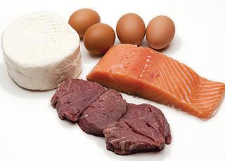 Protein Nedir,Yapısı