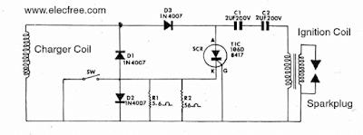 https://www.ilmutekno.me/2018/07/pengapian-cdi-capacitor-discharge.html