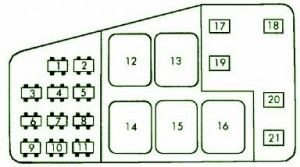 Proa: Fuse Box Chevrolet Lumina Electrical Center 1991 Diagram