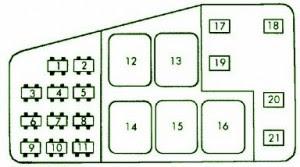 fuse box chevrolet lumina electrical center 1991 diagram