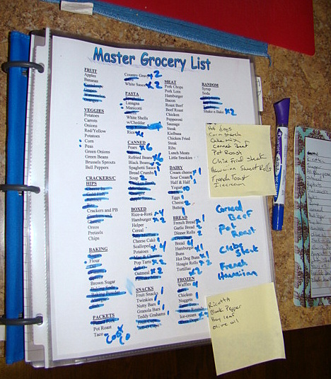 Map of My Heart Master Grocery List!