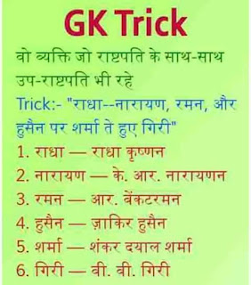 GK-Trick-3-General-Knowledge