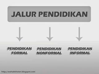 jalur pendidikan nonformal informal