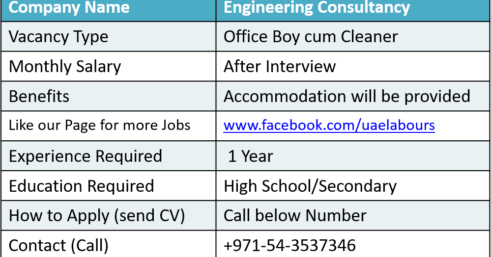 Office Boy/Office Cleaner Jobs in Dubai - UAE LABOURS