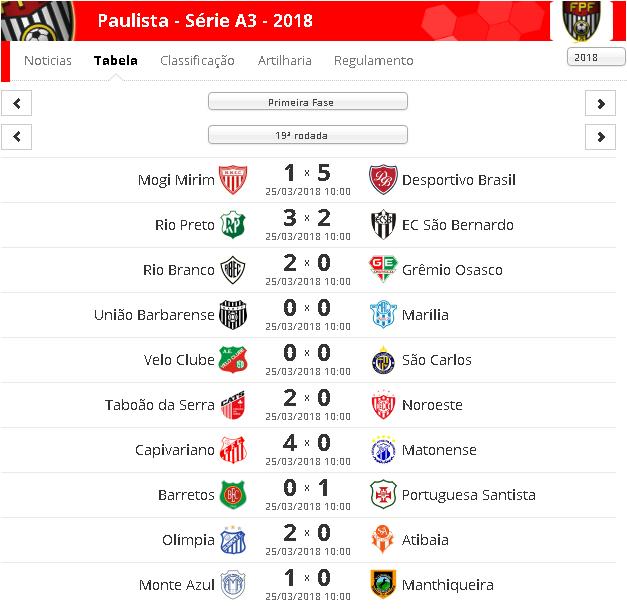 RESULTADOS DA 19ª RODADA DO PAULISTA DA A3 2018