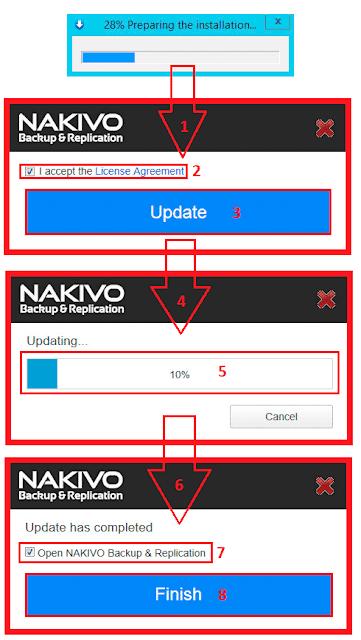 seleccionaremos la opción llamada Open NAKIVO Backup & Replication y pulsaremos el botón Finish.