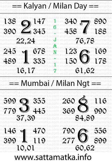 Free Trial Satta Matka Chart for Kalyan Matka | 16-Jan-2017