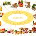 L'importanza delle vitamine nell'alimentazione umana