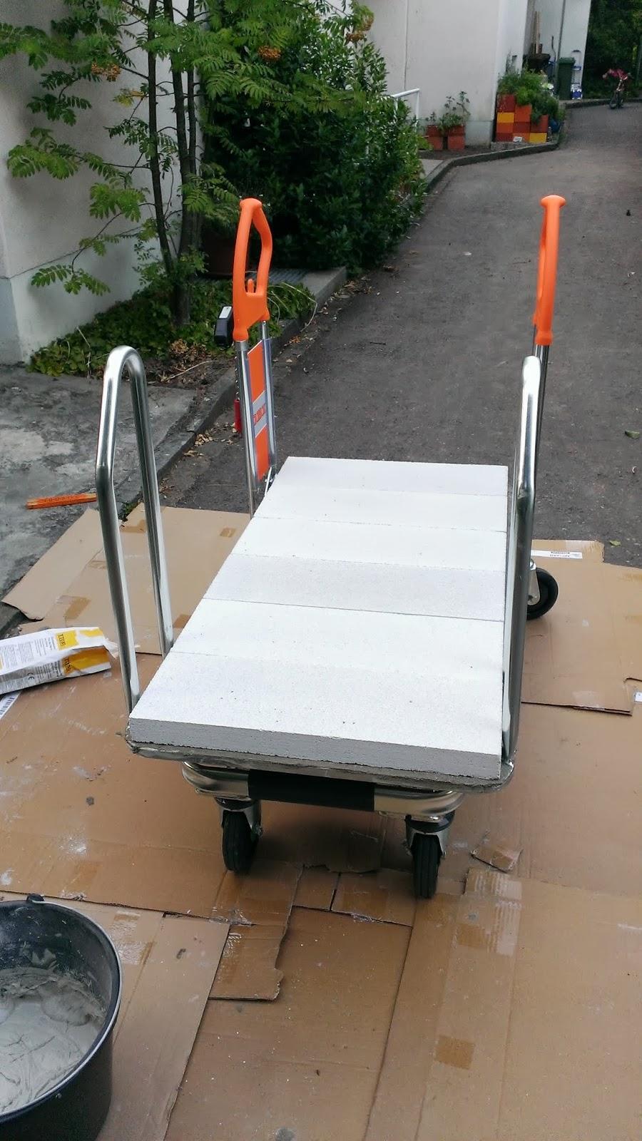 ytong steine berechnen projekt steinbackofen pizzaofen bauanleitung ytong steine schwedisches. Black Bedroom Furniture Sets. Home Design Ideas