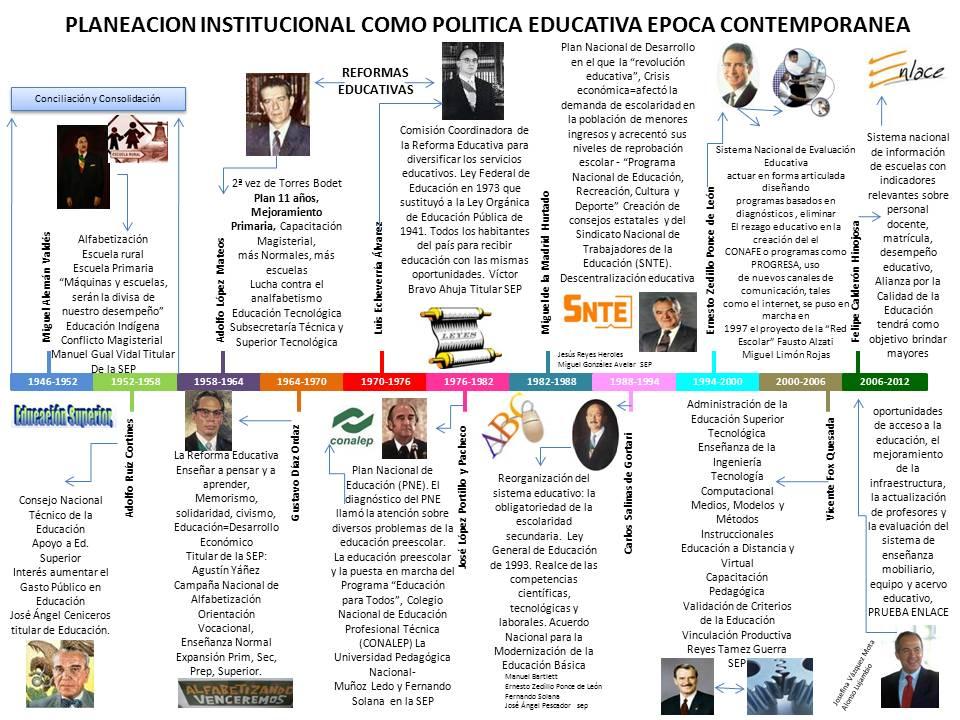 La Educaci 211 N En M 201 Xico