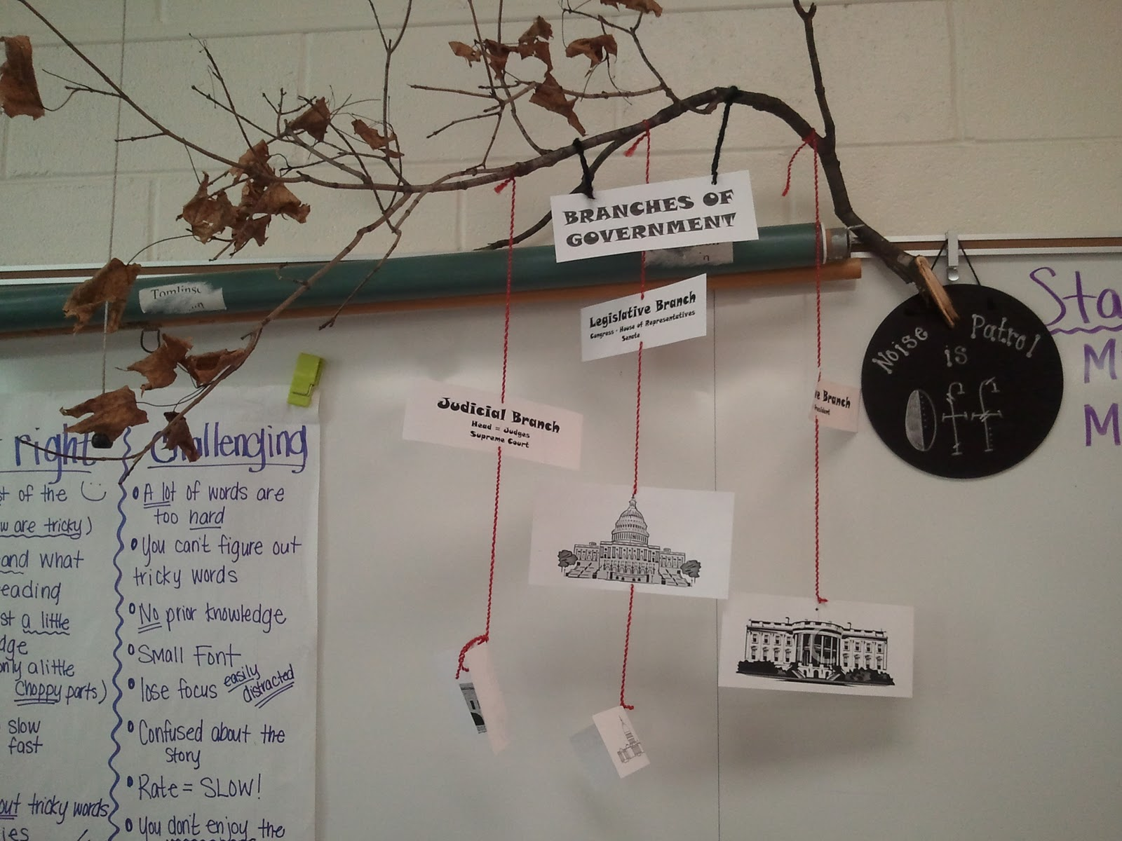 the ART of learning: Branches of Government