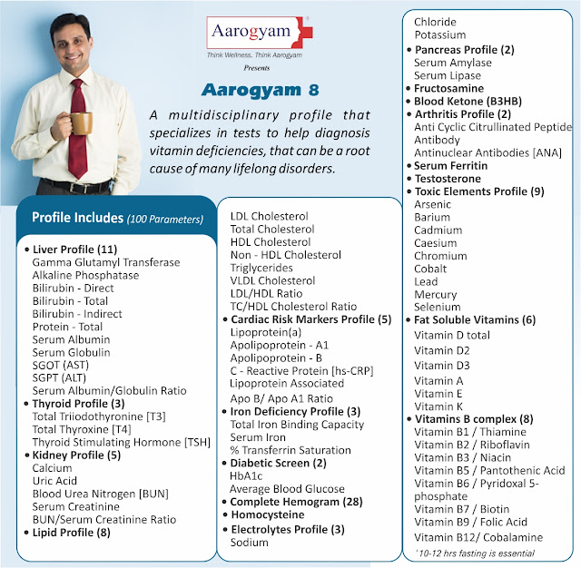 Aarogyam 8 - Vitamin Screener + Cardiac + Arthritis + Other Vital Tests @ Rs 4200 / 101 tests