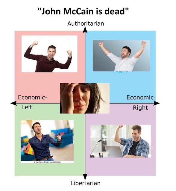 MEME UPDATE: REACTION TO THE DEATH OF JOHN McCAIN