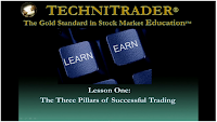 Basics of the Stock Makrket Webinar Lessons - TechniTrader
