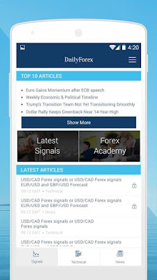 download-Forex-Signals-Analysis