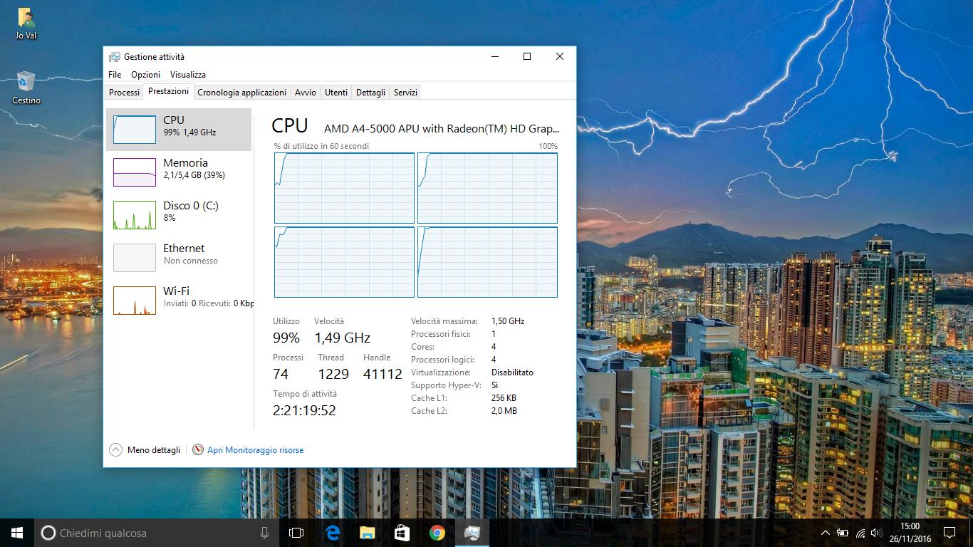 Come creare ad hoc un carico della CPU al 100% in Windows 10 HTNovo