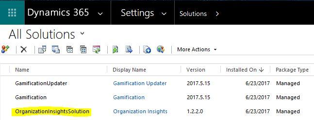 Microsoft Dynamics Crm Organization Insights In Microsoft