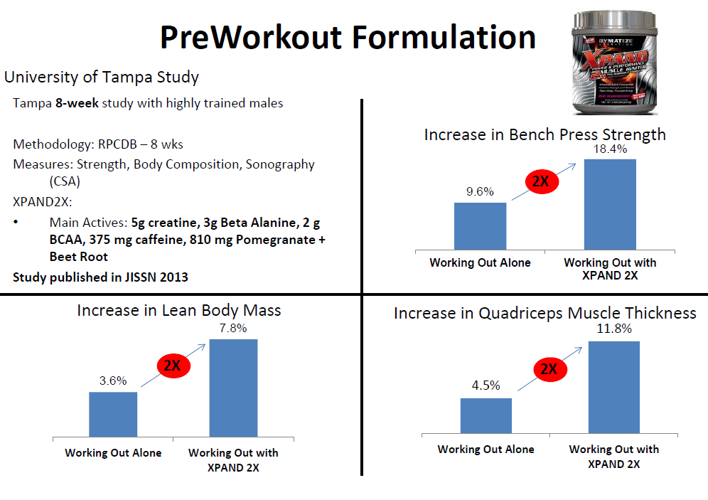 Total Athletic Therapy: What is a Pre-Workout Supplement and What