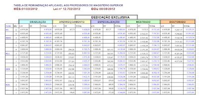 Tabelas Microsoft Word Estudando Pra Caramba