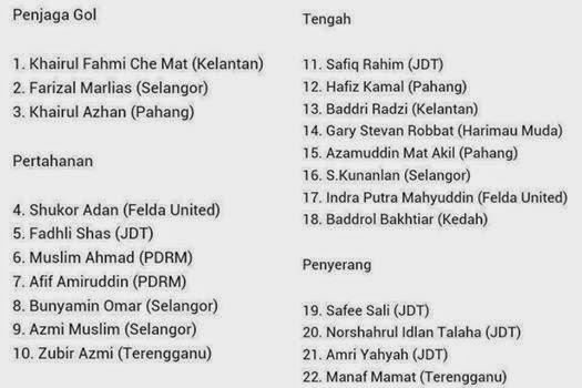 Skuad Malaysia Piala AFF Suzuki 2014