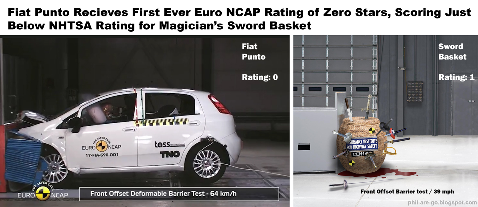 fiat punto first ever zero star crash rating the zero room. Black Bedroom Furniture Sets. Home Design Ideas