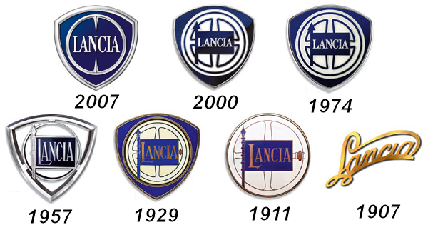 Logos De Autos Italianos Imagui