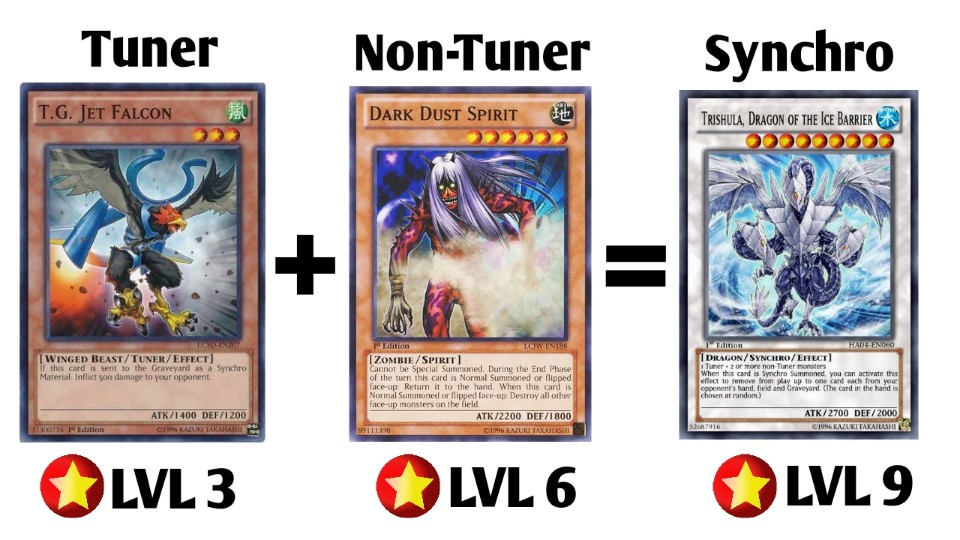 sincro - como fazer com monstros level 3 e 6 - Trishula