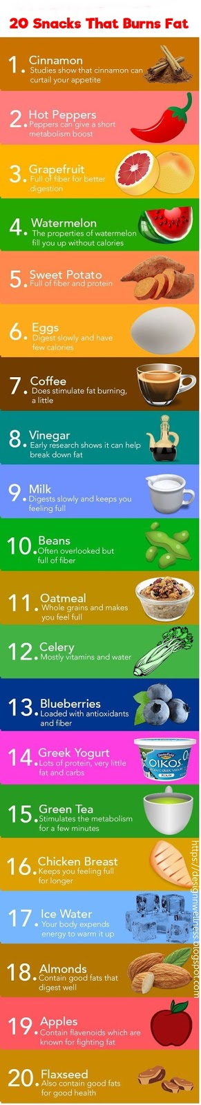 20 Snacks That Burns Fat
