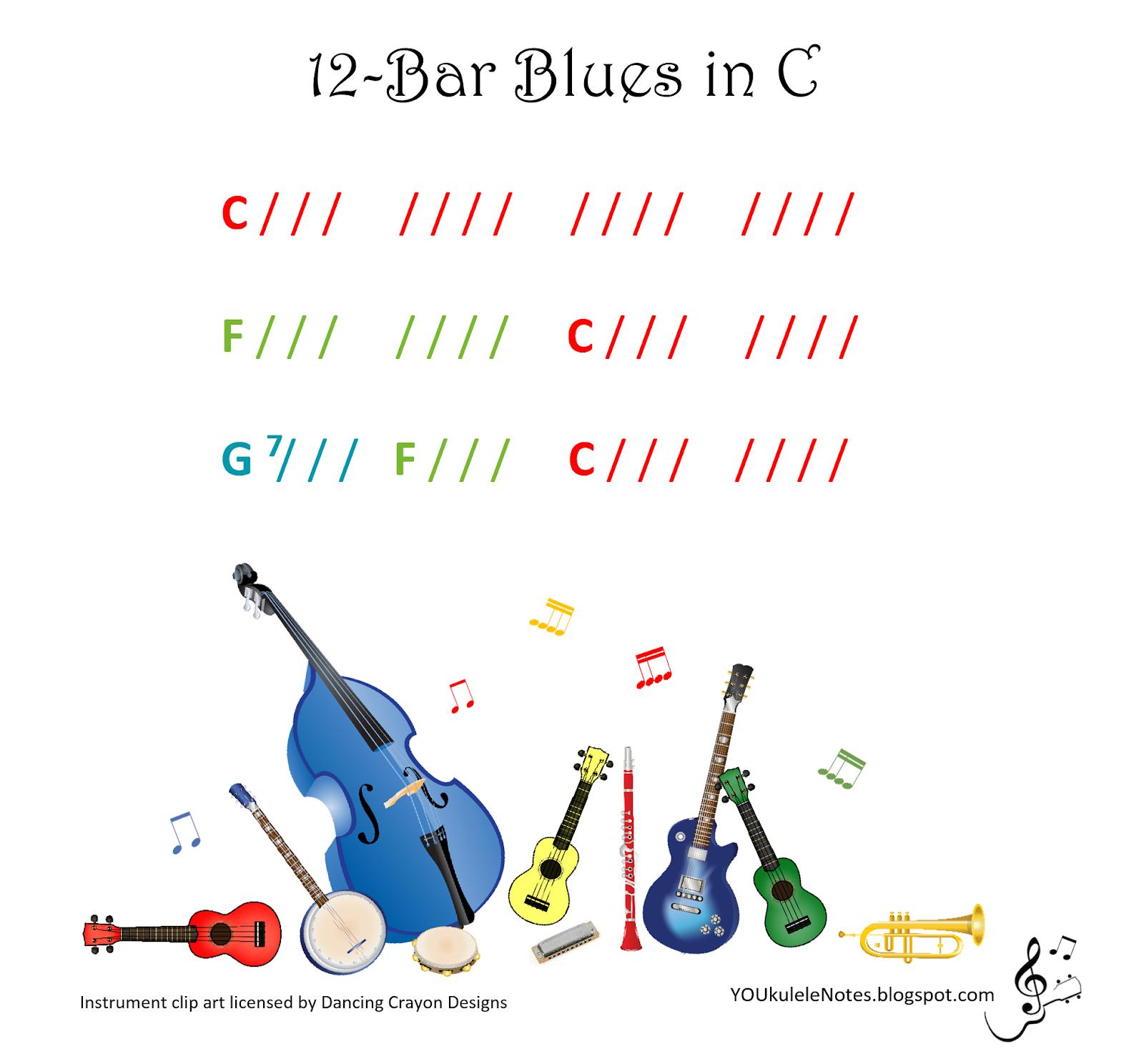 Jeri's YOUkulele Notes: 12-Bar Blues in C