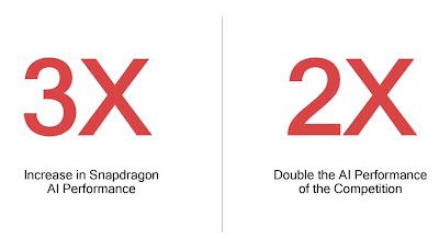 Qualcomm Snapdragon 855 Processor Explain, 5G, AI, 7nm Technology