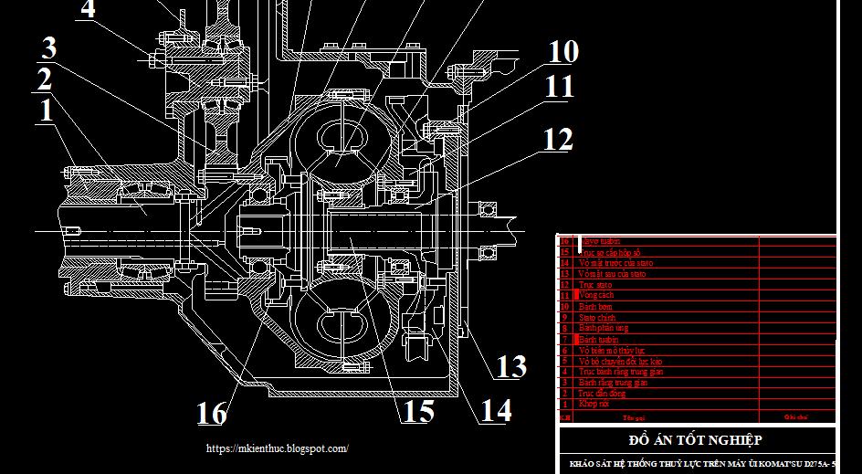 thống thuỷ lực trên máy ủi KOMATSU D275A-5