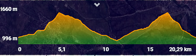 Atletismo Aranjuez Trail Mataelpino