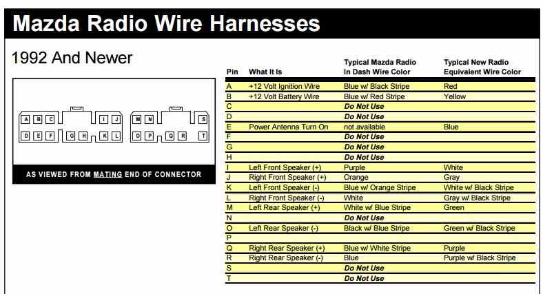 mazda radio wiring harnesses  wiring diagram service manual pdf