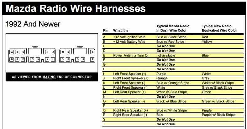 MAZDA RADIO WIRING HARNESSES - Wiring Diagram Service Manual PDFWiring Diagram Service Manual PDF - blogger