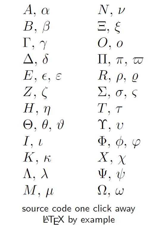 Griechische buchstaben mathe