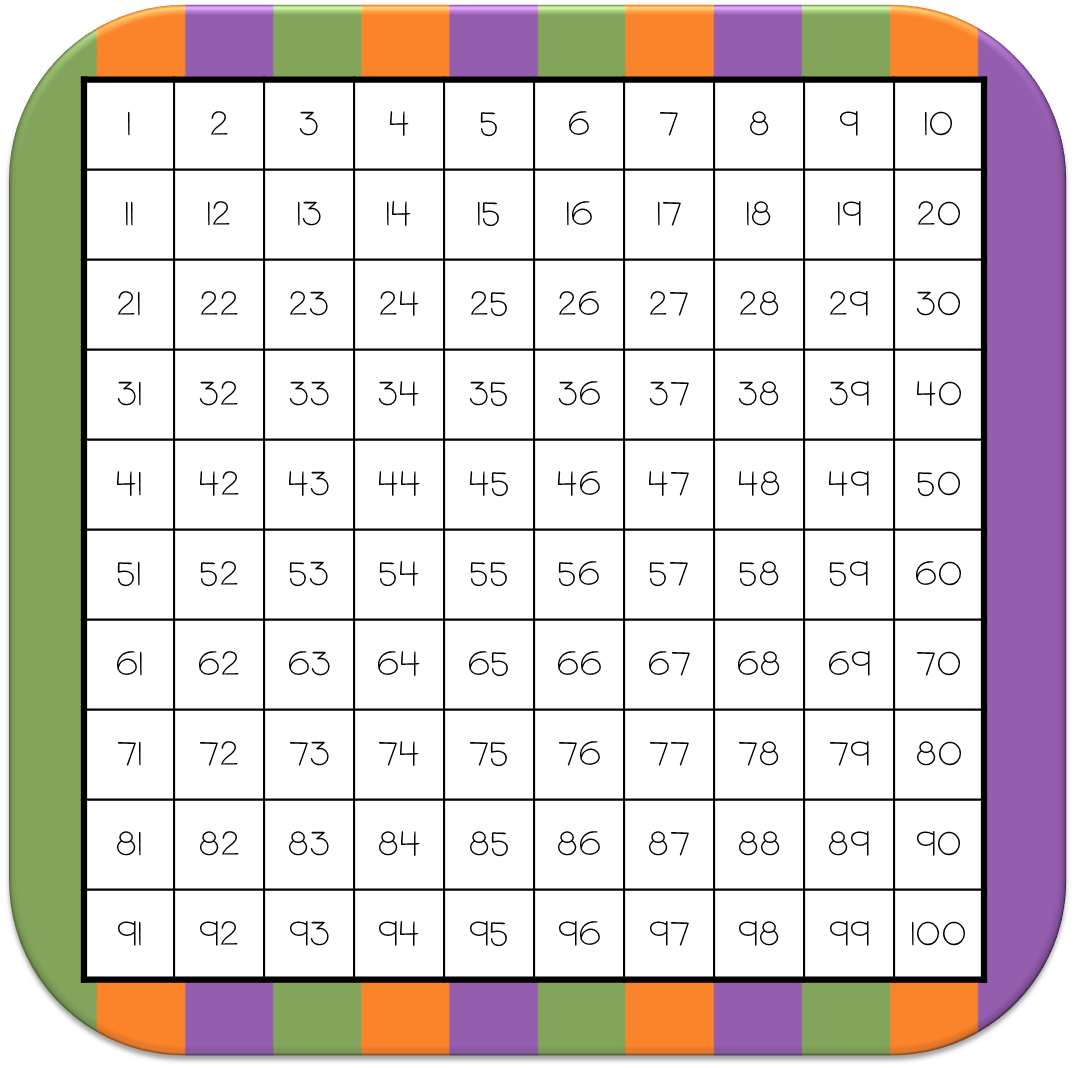 Tales Of Frogs And Cupcakes Number Chart Freebies