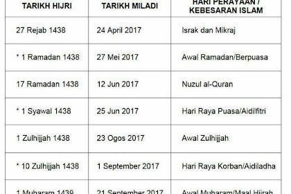 Tarikh-Tarikh Penting Dalam Islam Tahun 2017/1438 - 1439H Bagi Malaysia