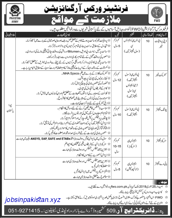 Advertisement for FWO Jobs January 2019
