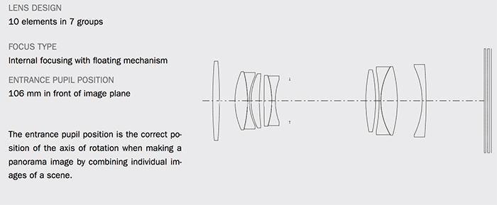 Оптическая схема Hasselblad XCD 120mm f/3.5 Macro