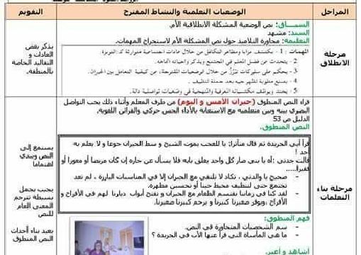 مذكرات السنة الرابعة ابتدائي الجيل الثاني الاسبوع السادس جميع المواد